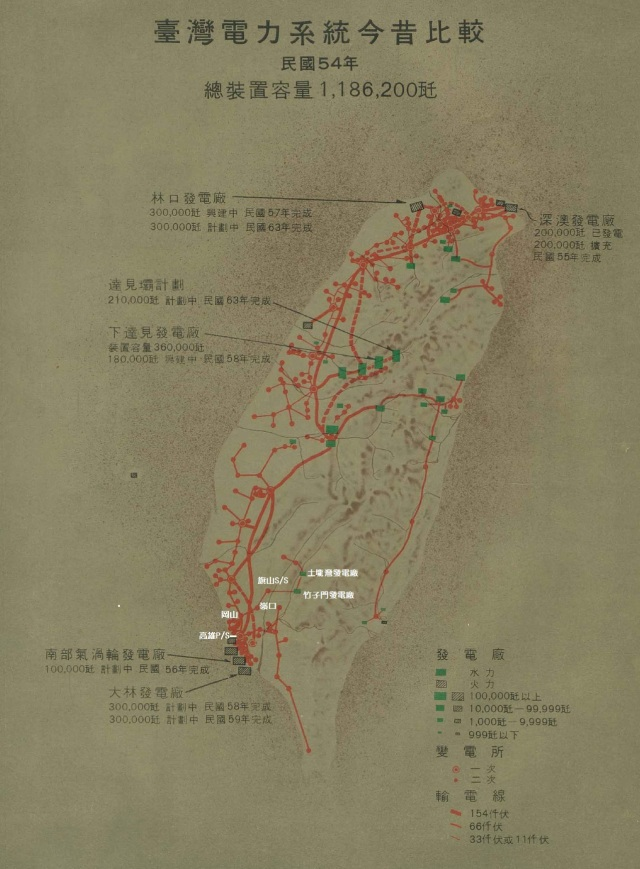 民國54年台電系統圖